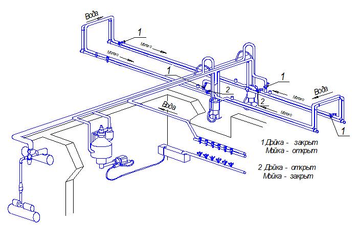 schema-molokoprovoda
